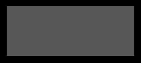 Huper Optik Window Film - Official Site